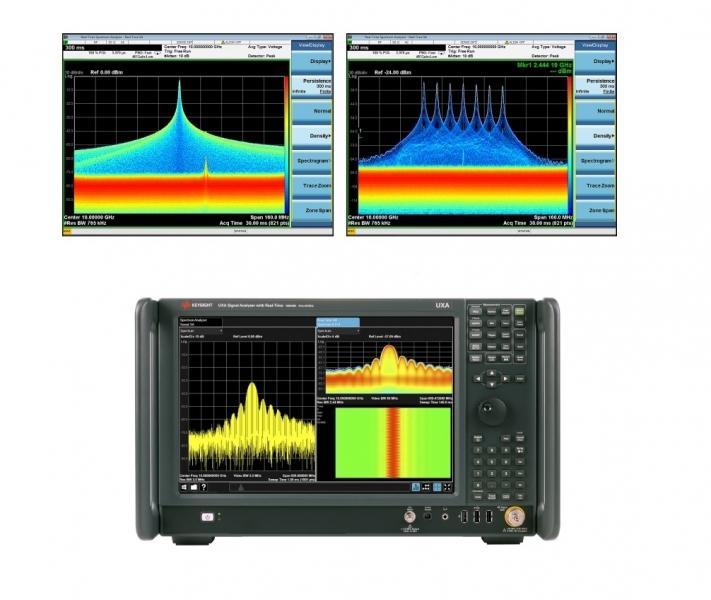 Gerçek Zamanlı Spektrum Analizör (RTSA)