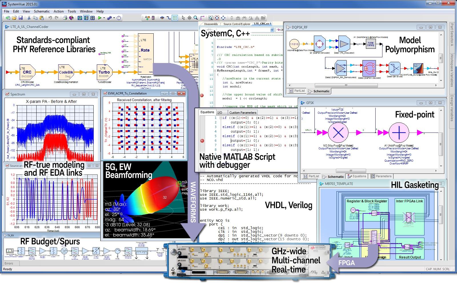 SystemVue Elektronik Sistem Yazılımı