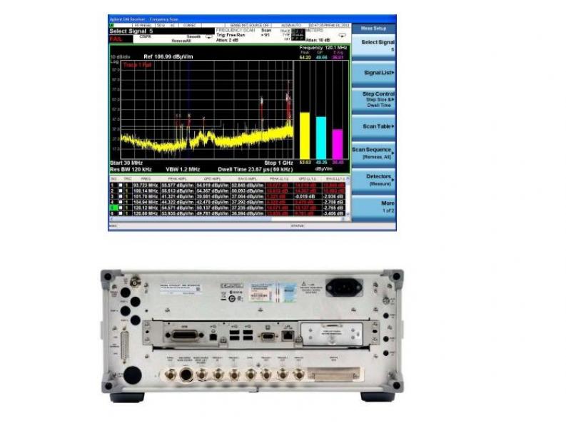 EMI Alıcıları ve EMC Precompliance Analizörleri
