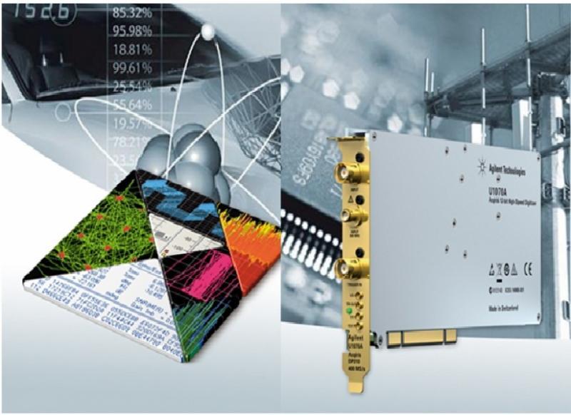 PCI/PCIe/cPCI/VME Sayısallaştırıcılar