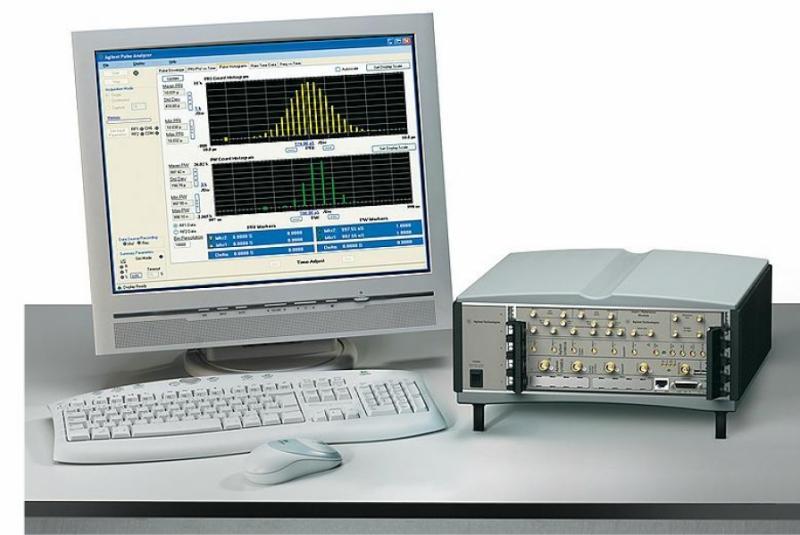 Z2090B-170 Darbe Analizör Sistemi