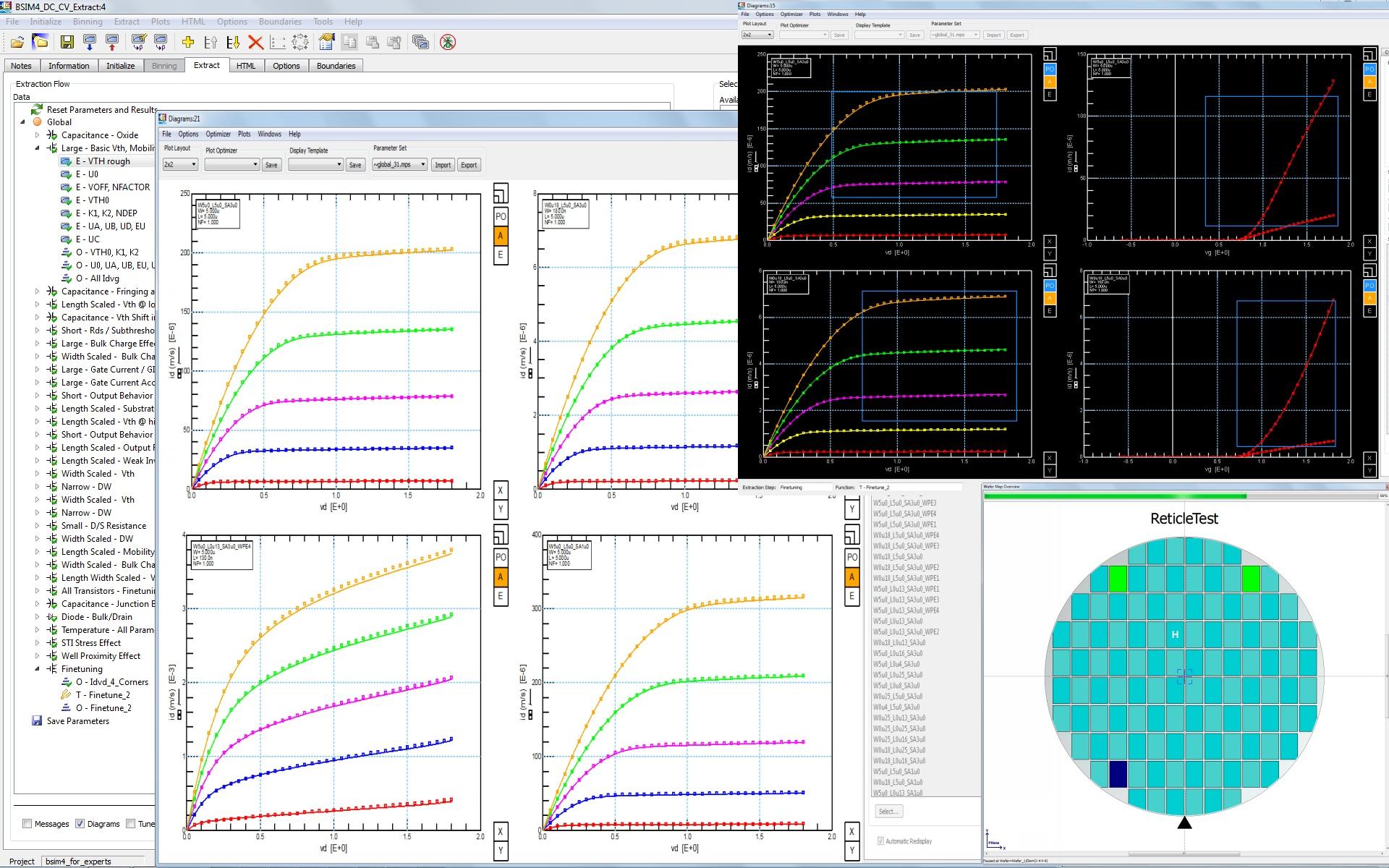IC-CAP Cihaz Modelleme Yazılımı