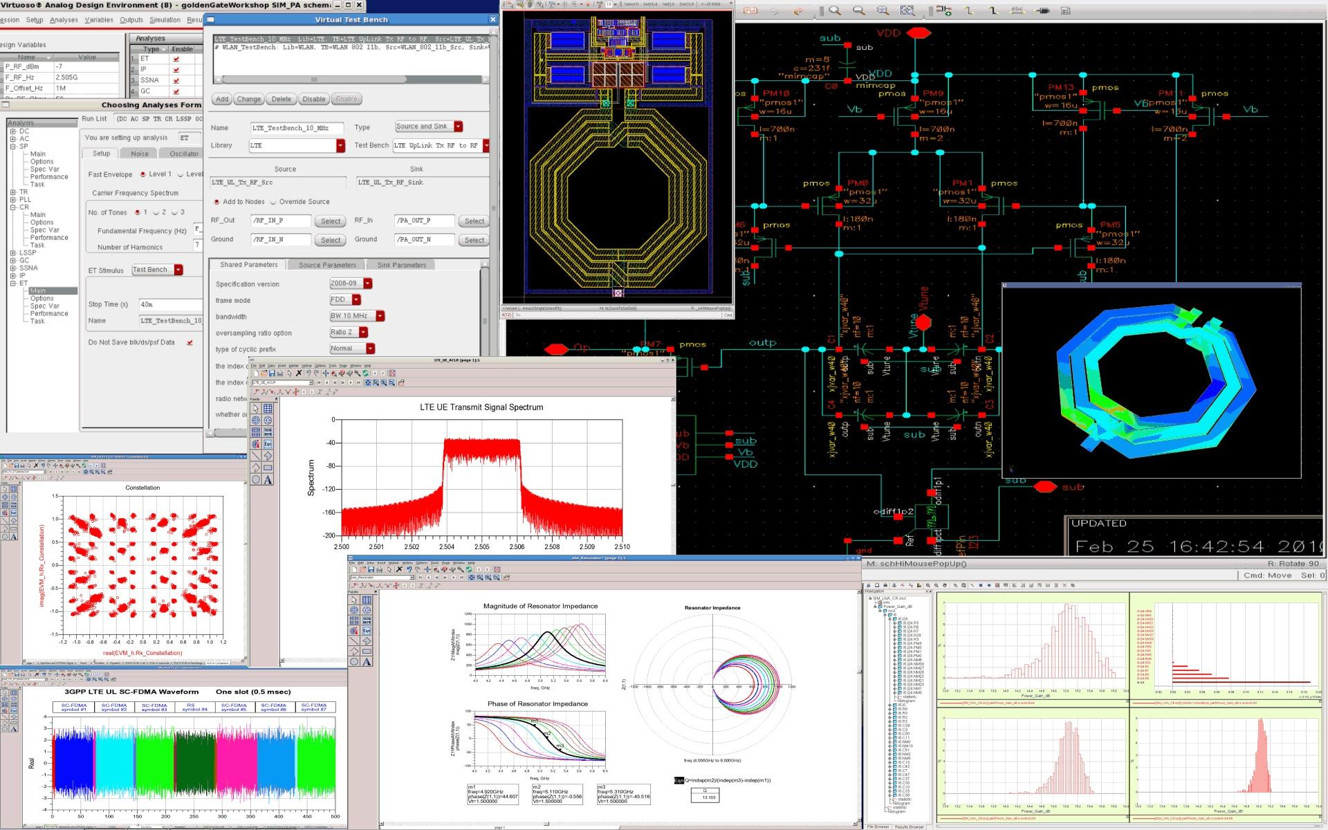 PathWave RFIC Tasarım Yazılımı (GoldenGate)